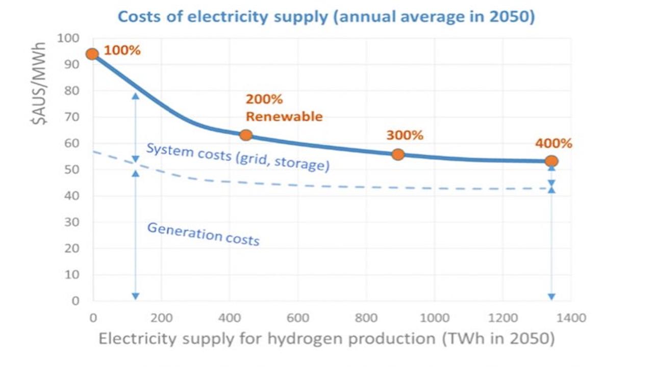 solar-panel-quota-increase-benefits-2019