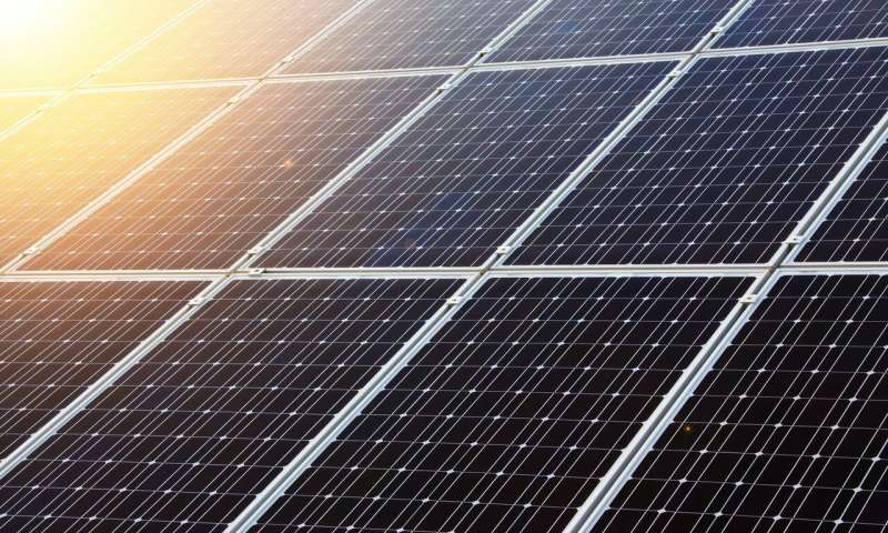 Australia initiative for solar panels and Renewable Energy 2020