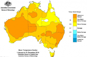 climate change in australia 2020